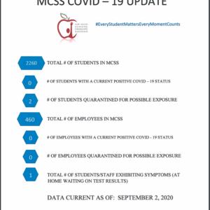 MCSS COVID 19 Update 09-01-2020